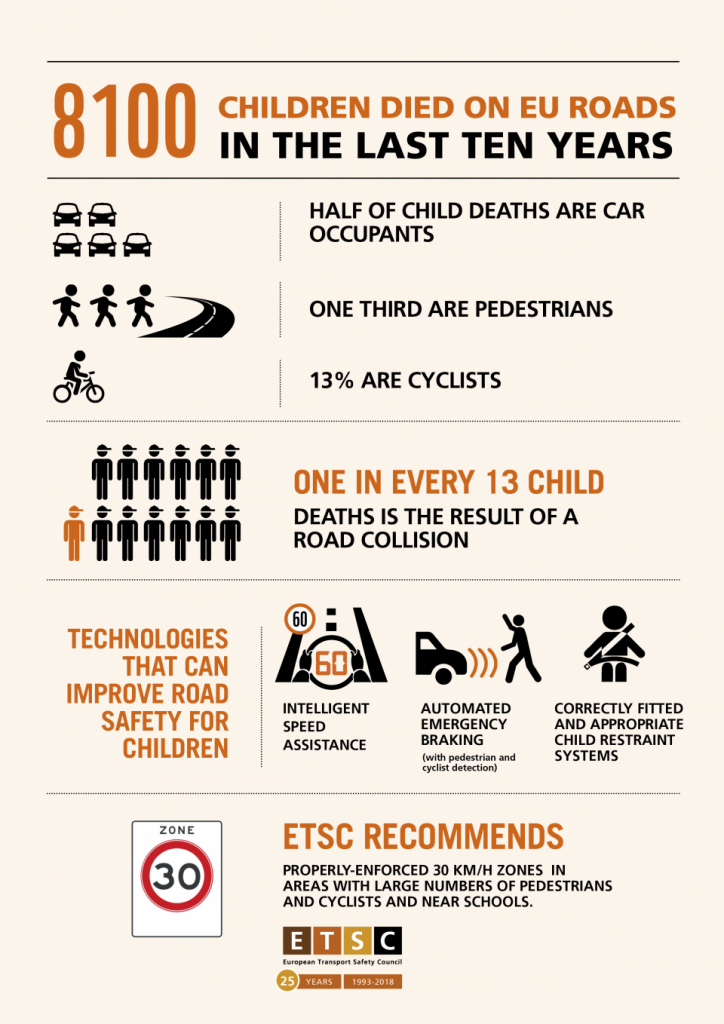 pin_flash_34_children_infographic-960x1358-724x1024.png